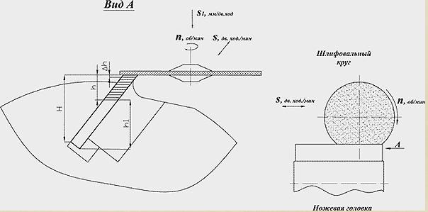 Станки для заточки ножей строгальных станков своими руками чертежи 29
